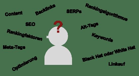 Suchmaschinenoptimierung - Läuft nichts mehr ohne SEO-Experten?
