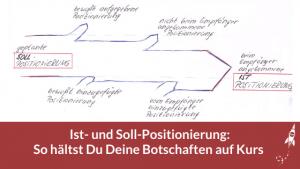 Ist- und Soll-Positionierung - So hältst Du Deine Botschaften auf Kurs
