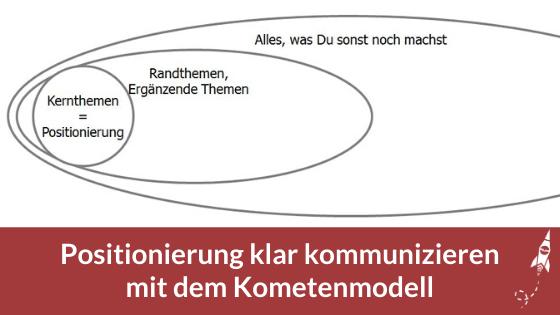 Positionierung klar kommunizieren mit dem Kometenmodell