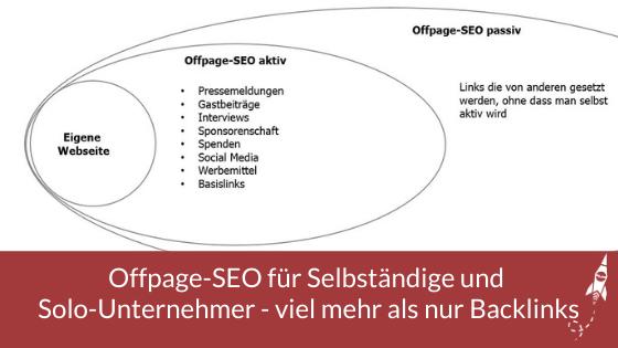 Offpage-SEO für Selbständige und Solo-Unternehmer - viel mehr als nur Backlinks