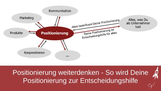 Positionierung weiterdenken - So wird Deine Positionierung zur Entscheidungshilfe